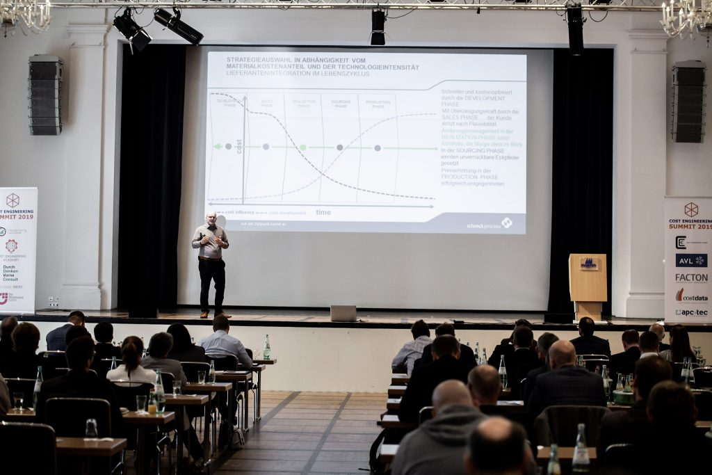 Cost Engineering Summit 2019 mit Thilo Köwing